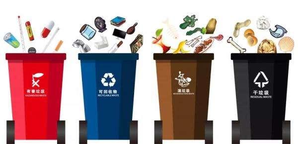 """上海正式进入垃圾分类""""强制时代"""""""